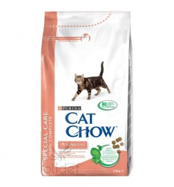 Cat Chow Sensitive