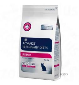 Veterinary Diets Urinary Feline