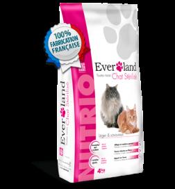 Nutrio chat stérilisé