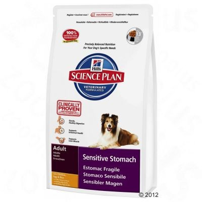 Canine Sensitive Stomach