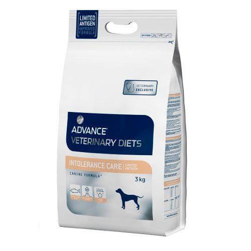 Advance Intolerance Care Limited Antigen Canine